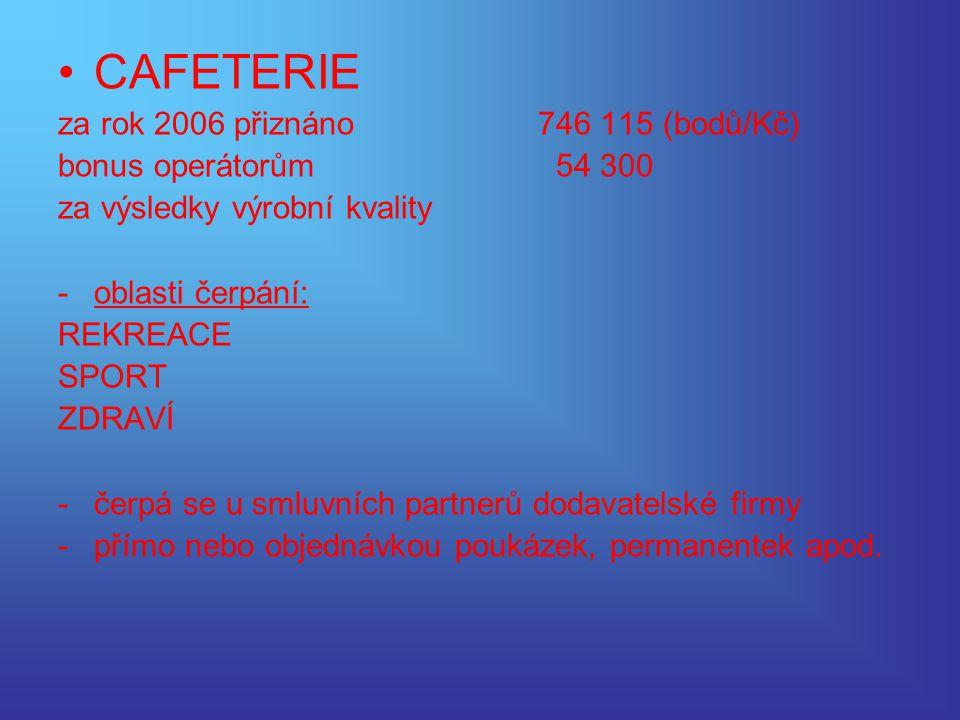 CAFETERIE za rok 2006 přiznáno746 115 (bodů/Kč) bonus operátorům 54 300 za výsledky výrobní kvality -oblasti čerpání: REKREACE SPORT ZDRAVÍ -čerpá se