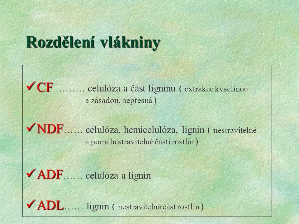 Rozdělení vlákniny CF CF ……… celulóza a část ligninu ( extrakce kyselinou a zásadou, nepřesná ) NDF NDF …… celulóza, hemicelulóza, lignin ( nestravitelné a pomalu stravitelné části rostlin ) ADF ADF …… celulóza a lignin ADL ADL …… lignin ( nestravitelná část rostlin )