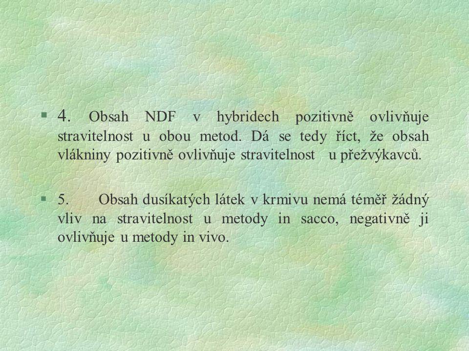 §4.Obsah NDF v hybridech pozitivně ovlivňuje stravitelnost u obou metod.