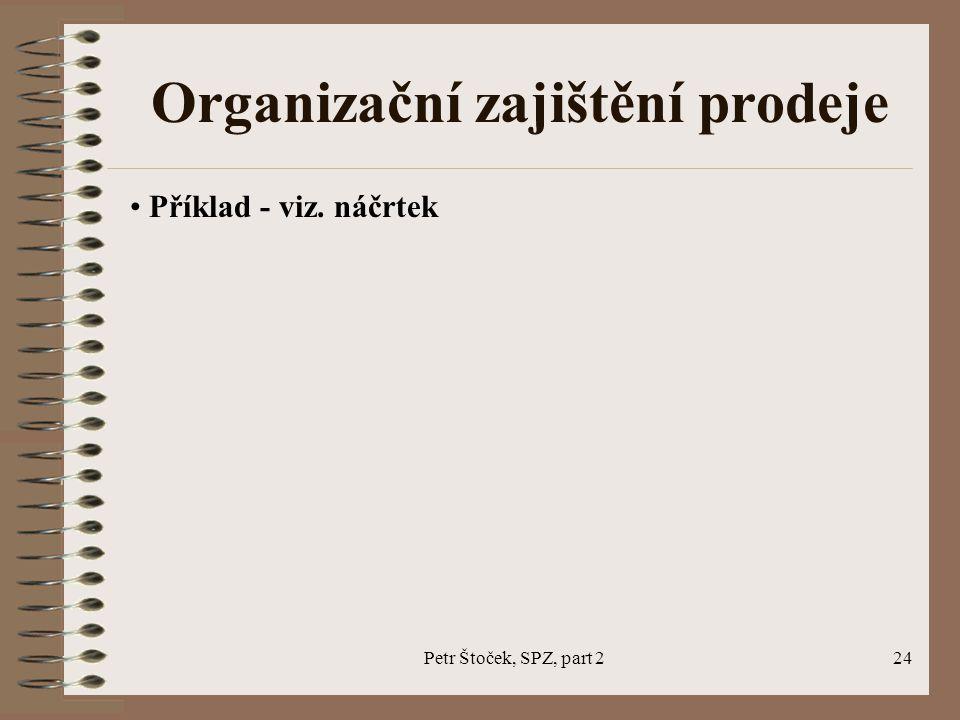 Petr Štoček, SPZ, part 224 Organizační zajištění prodeje Příklad - viz. náčrtek