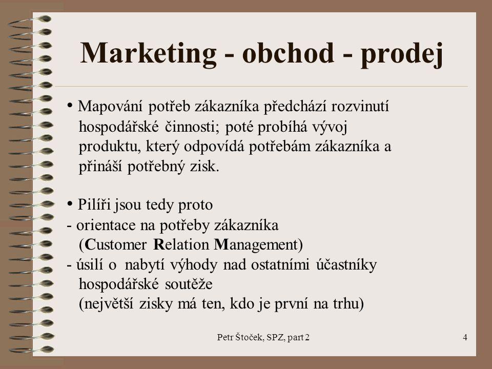 Petr Štoček, SPZ, part 24 Marketing - obchod - prodej Mapování potřeb zákazníka předchází rozvinutí hospodářské činnosti; poté probíhá vývoj produktu,