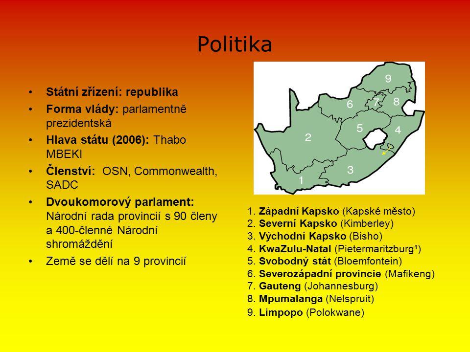 Politika Státní zřízení: republika Forma vlády: parlamentně prezidentská Hlava státu (2006): Thabo MBEKI Členství: OSN, Commonwealth, SADC Dvoukomorový parlament: Národní rada provincií s 90 členy a 400-členné Národní shromáždění Země se dělí na 9 provincií 1.