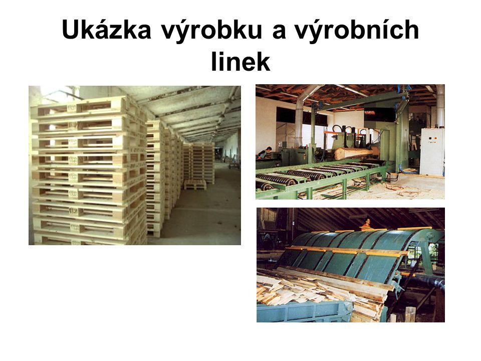 Ukázka výrobku a výrobních linek