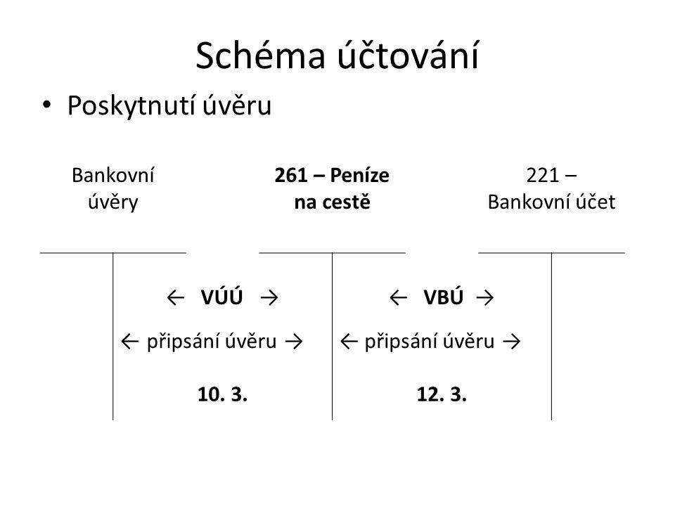 Schéma účtování Poskytnutí úvěru Bankovní úvěry 261 – Peníze na cestě 221 – Bankovní účet ← VÚÚ →← VBÚ → ← připsání úvěru → 10.