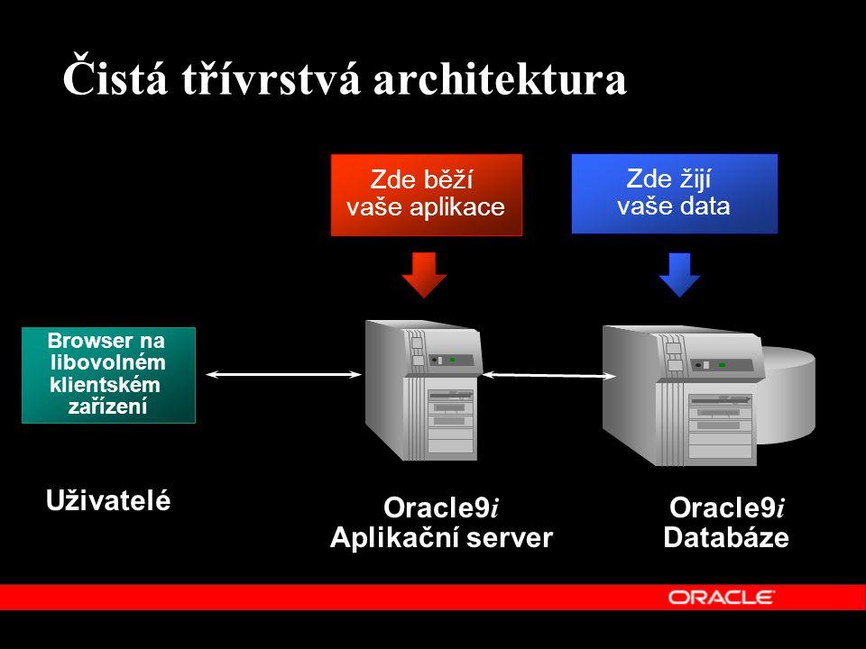 Čistá třívrstvá architektura Zde běží vaše aplikace Zde žijí vaše data Browser na libovolném klientském zařízení Oracle9 i Aplikační server Oracle9 i
