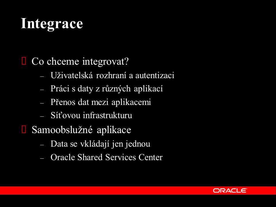 Integrace  Co chceme integrovat? – Uživatelská rozhraní a autentizaci – Práci s daty z různých aplikací – Přenos dat mezi aplikacemi – Síťovou infras