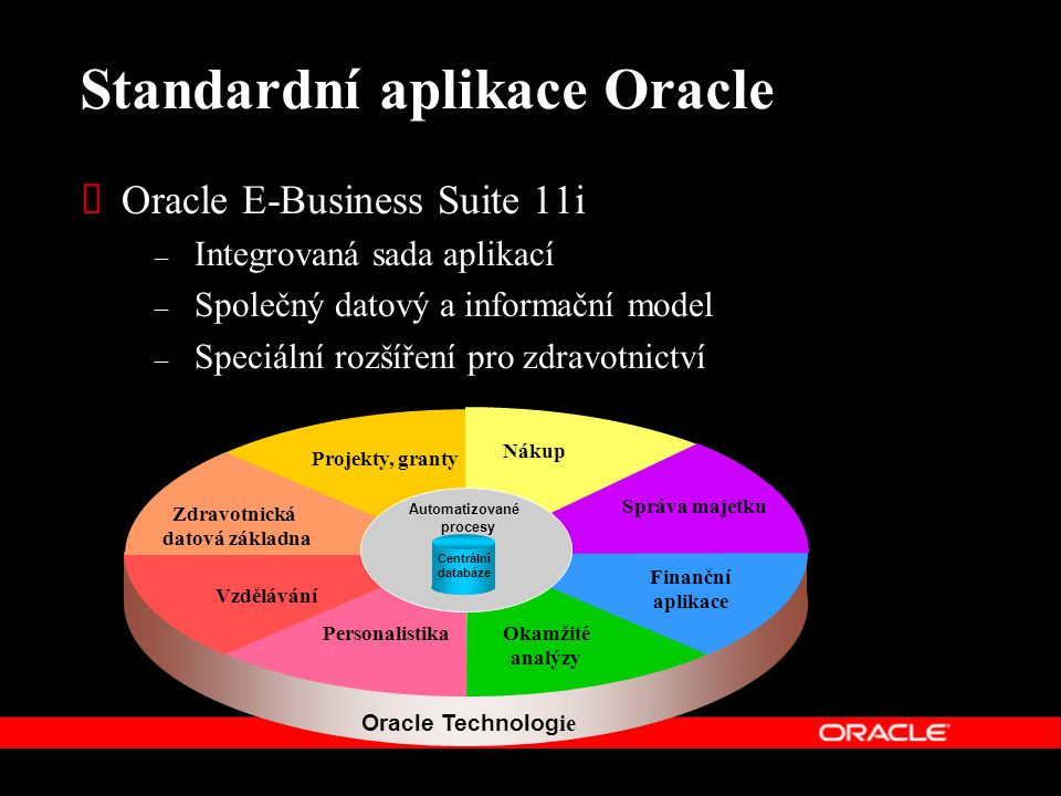 Standardní aplikace Oracle  Oracle E-Business Suite 11i – Integrovaná sada aplikací – Společný datový a informační model – Speciální rozšíření pro zd