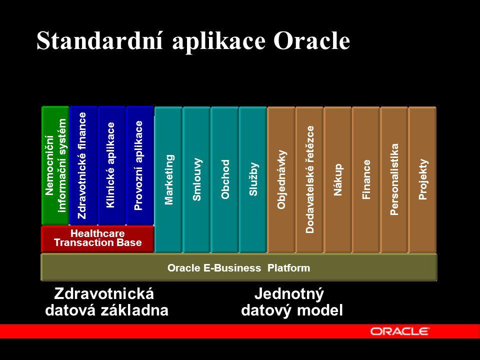 Služby Obchod Smlouvy Marketing Projekty Personalistika Finance Nákup Dodavatelské řetězce Objednávky Oracle E-Business Platform Healthcare Transactio