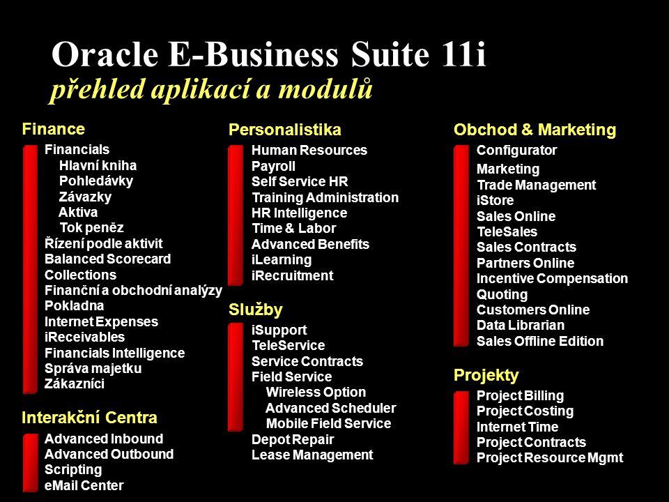 Oracle E-Business Suite 11i přehled aplikací a modulů Finance Financials Hlavní kniha Pohledávky Závazky Aktiva Tok peněz Řízení podle aktivit Balance