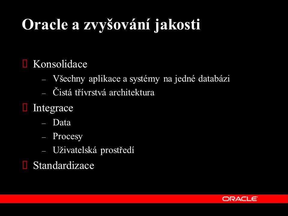 Oracle a zvyšování jakosti  Konsolidace – Všechny aplikace a systémy na jedné databázi – Čistá třívrstvá architektura  Integrace – Data – Procesy –