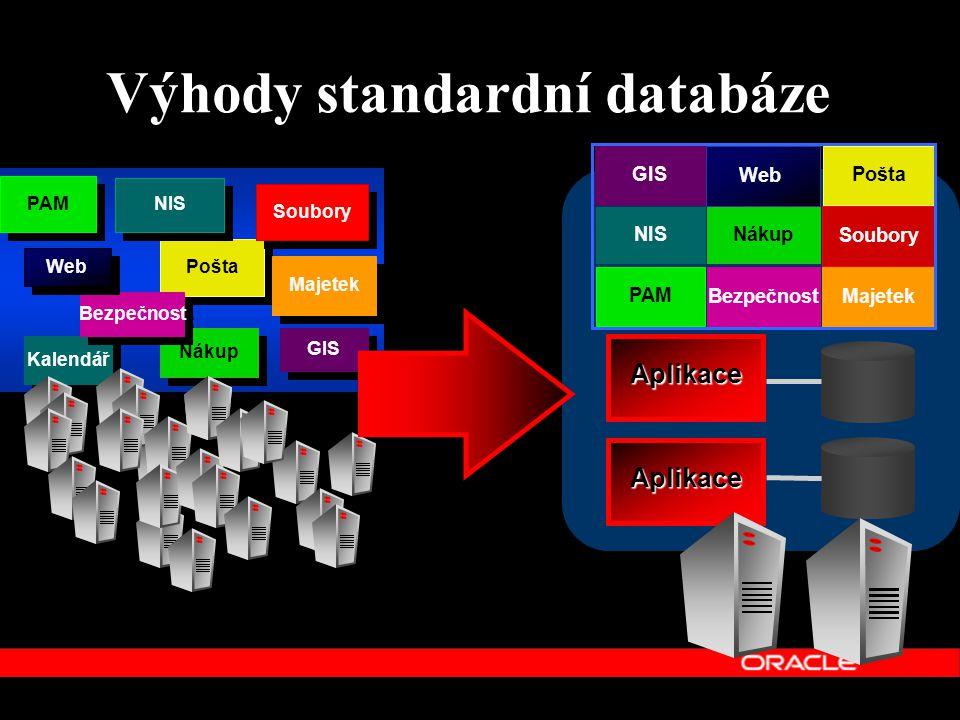 Oracle a zvyšování jakosti  Konsolidace databází – Všechny aplikace nad jedním druhem databáze  Snadné vlastnictví a snadné poskytování služeb  Univerzální přístup k datům  Analytické nástroje a aplikace  Čistá třívrstvá architektura – Databáze – aplikační server – browser – Úplná nezávislost na klientu, všechno na serverech
