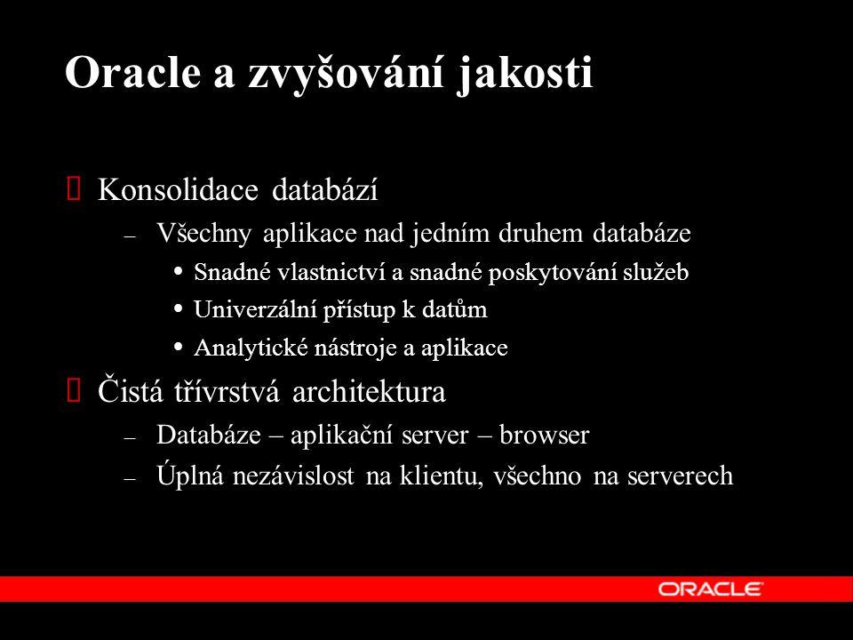 Standardní aplikace Oracle  Oracle E-Business Suite 11i – Integrovaná sada aplikací – Společný datový a informační model – Speciální rozšíření pro zdravotnictví Oracle Technolog ie Finanční aplikace Okamžité analýzy Nákup Správa majetku Projekty, granty Personalistika Zdravotnická datová základna Vzdělávání Centrální databáze Automatizované procesy