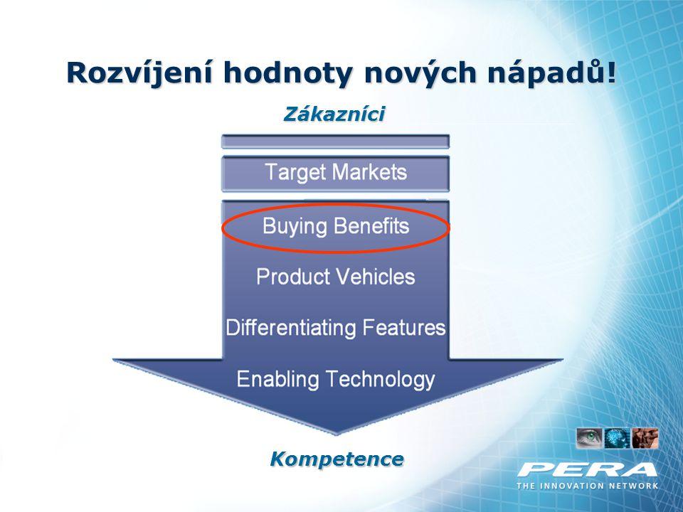 Zákazníci Kompetence Rozvíjení hodnoty nových nápadů!