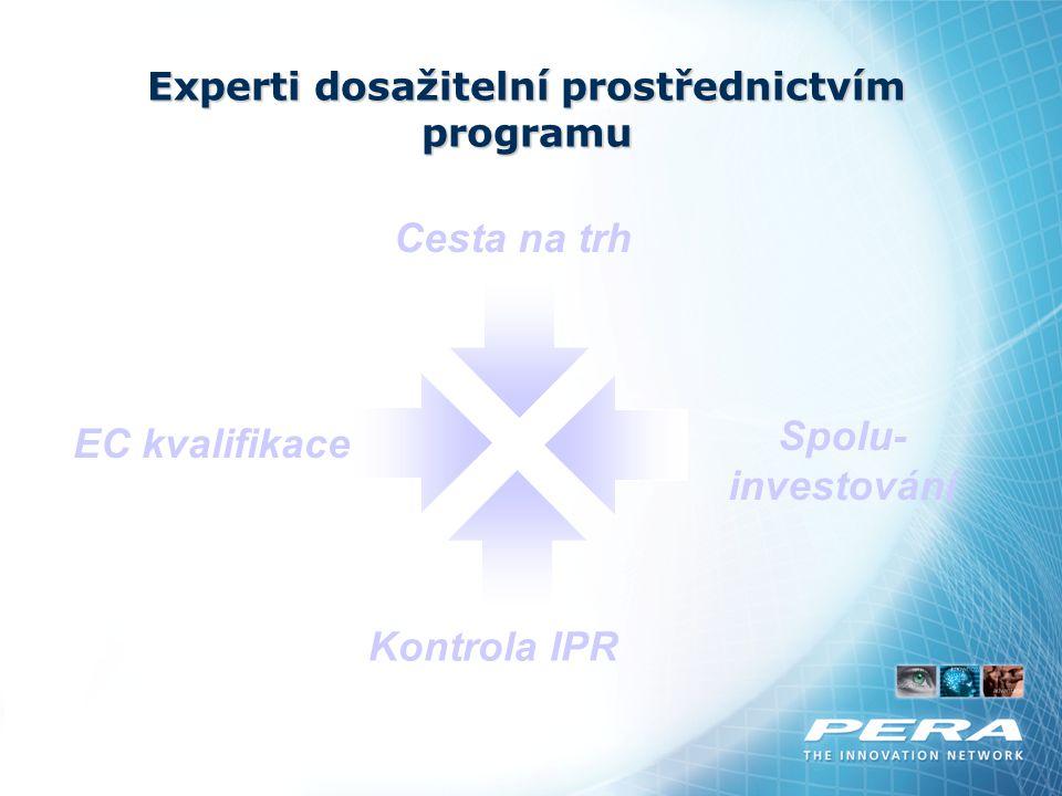 EC kvalifikace Kontrola IPR Spolu- investování Cesta na trh Experti dosažitelní prostřednictvím programu