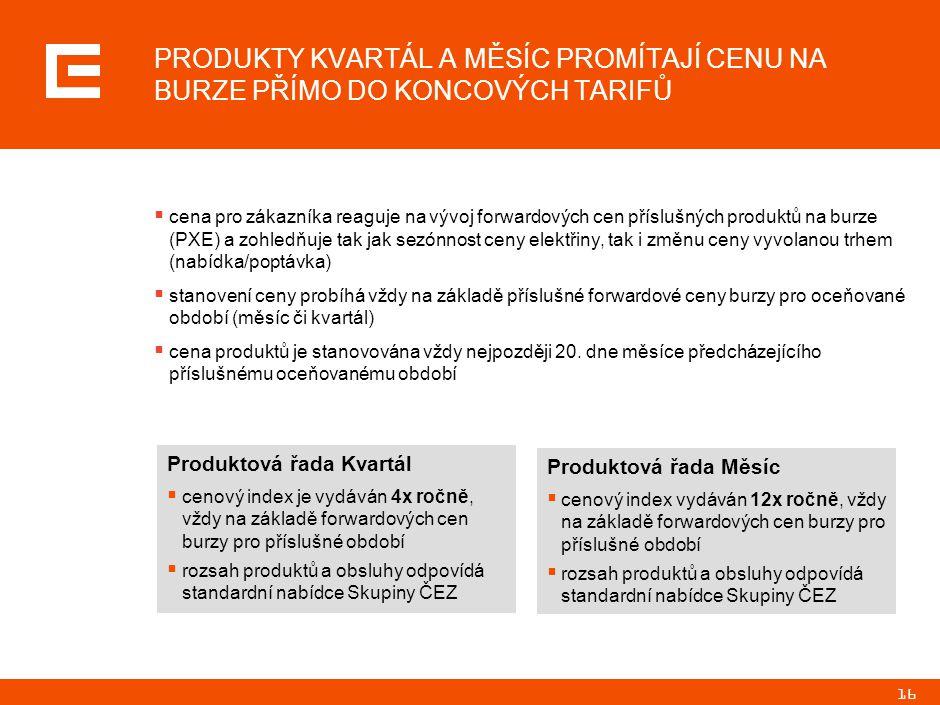 16 PRODUKTY KVARTÁL A MĚSÍC PROMÍTAJÍ CENU NA BURZE PŘÍMO DO KONCOVÝCH TARIFŮ Produktová řada Kvartál  cenový index je vydáván 4x ročně, vždy na základě forwardových cen burzy pro příslušné období  rozsah produktů a obsluhy odpovídá standardní nabídce Skupiny ČEZ Produktová řada Měsíc  cenový index vydáván 12x ročně, vždy na základě forwardových cen burzy pro příslušné období  rozsah produktů a obsluhy odpovídá standardní nabídce Skupiny ČEZ  cena pro zákazníka reaguje na vývoj forwardových cen příslušných produktů na burze (PXE) a zohledňuje tak jak sezónnost ceny elektřiny, tak i změnu ceny vyvolanou trhem (nabídka/poptávka)  stanovení ceny probíhá vždy na základě příslušné forwardové ceny burzy pro oceňované období (měsíc či kvartál)  cena produktů je stanovována vždy nejpozději 20.