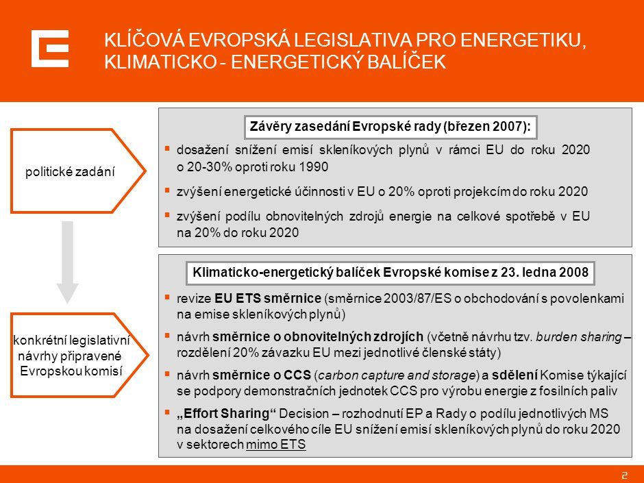 2 KLÍČOVÁ EVROPSKÁ LEGISLATIVA PRO ENERGETIKU, KLIMATICKO - ENERGETICKÝ BALÍČEK  revize EU ETS směrnice (směrnice 2003/87/ES o obchodování s povolenkami na emise skleníkových plynů)  návrh směrnice o obnovitelných zdrojích (včetně návrhu tzv.