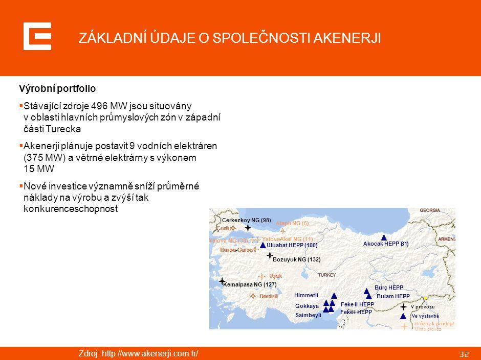 32 ZÁKLADNÍ ÚDAJE O SPOLEČNOSTI AKENERJI Zdroj: http://www.akenerji.com.tr/ Výrobní portfolio  Stávající zdroje 496 MW jsou situovány v oblasti hlavních průmyslových zón v západní části Turecka  Akenerji plánuje postavit 9 vodních elektráren (375 MW) a větrné elektrárny s výkonem 15 MW  Nové investice významně sníží průměrné náklady na výrobu a zvýší tak konkurenceschopnost Cerkezkoy NG (98) Kemalpasa NG (127) Bozuyuk NG (132) Alaplı NG (5) Akocak HEPP (81) Yalova-Akal NG (11) Yalova NG (38) Feke I HEPP Feke II HEPP Burç HEPP Uluabat HEPP (100) V provozu Ve výstavbě Çorlu Denizli Bursa-Gürsu Uşak Çorlu Denizli Bursa-Gürsu Çorlu Denizli Bursa-Gürsu Uşak Bulam HEPP Himmetli Gokkaya Saimbeyli Určeny k prodeji/ Mimo provoz