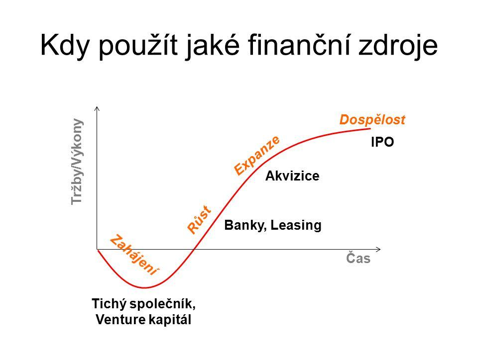 Kdy použít jaké finanční zdroje Tržby/Výkony Čas Růst Expanze Dospělost Tichý společník, Venture kapitál Banky, Leasing Akvizice IPO