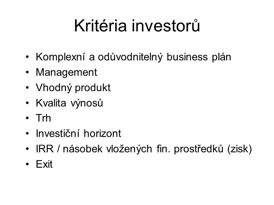 Kritéria investorů Komplexní a odůvodnitelný business plán Management Vhodný produkt Kvalita výnosů Trh Investiční horizont IRR / násobek vložených fin.