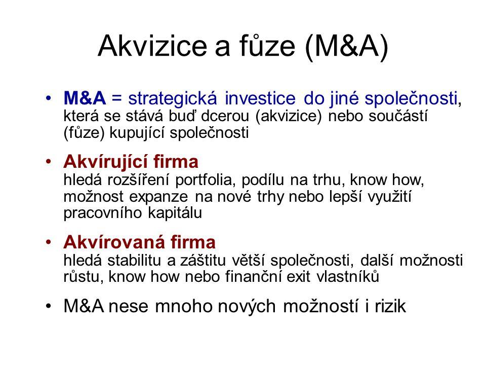 Akvizice a fůze (M&A) M&A = strategická investice do jiné společnosti, která se stává buď dcerou (akvizice) nebo součástí (fůze) kupující společnosti Akvírující firma hledá rozšíření portfolia, podílu na trhu, know how, možnost expanze na nové trhy nebo lepší využití pracovního kapitálu Akvírovaná firma hledá stabilitu a záštitu větší společnosti, další možnosti růstu, know how nebo finanční exit vlastníků M&A nese mnoho nových možností i rizik