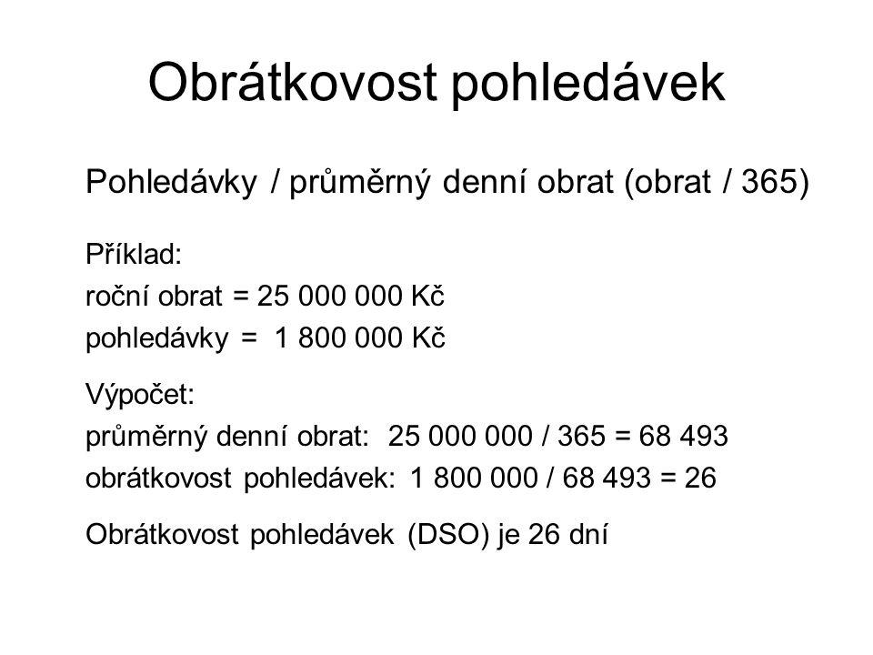 Obrátkovost pohledávek Pohledávky / průměrný denní obrat (obrat / 365) Příklad: roční obrat = 25 000 000 Kč pohledávky = 1 800 000 Kč Výpočet: průměrný denní obrat: 25 000 000 / 365 = 68 493 obrátkovost pohledávek: 1 800 000 / 68 493 = 26 Obrátkovost pohledávek (DSO) je 26 dní