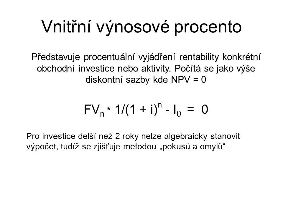 Vnitřní výnosové procento Představuje procentuální vyjádření rentability konkrétní obchodní investice nebo aktivity.