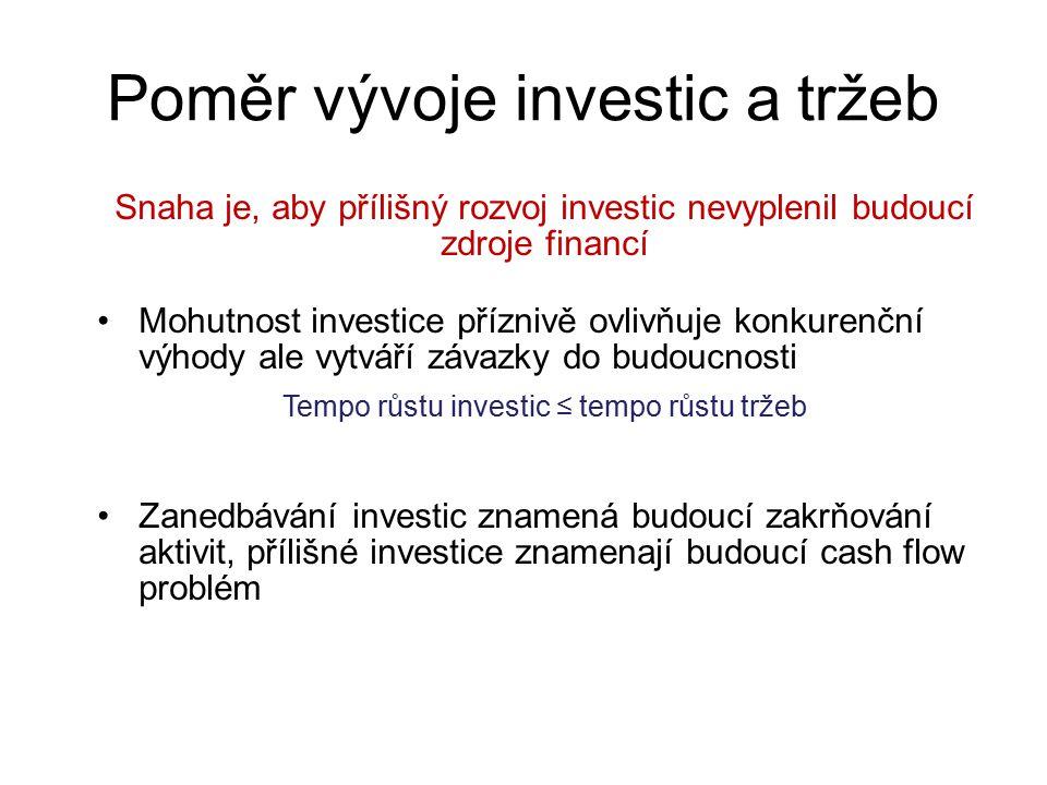 Poměr vývoje investic a tržeb Snaha je, aby přílišný rozvoj investic nevyplenil budoucí zdroje financí Mohutnost investice příznivě ovlivňuje konkurenční výhody ale vytváří závazky do budoucnosti Tempo růstu investic ≤ tempo růstu tržeb Zanedbávání investic znamená budoucí zakrňování aktivit, přílišné investice znamenají budoucí cash flow problém