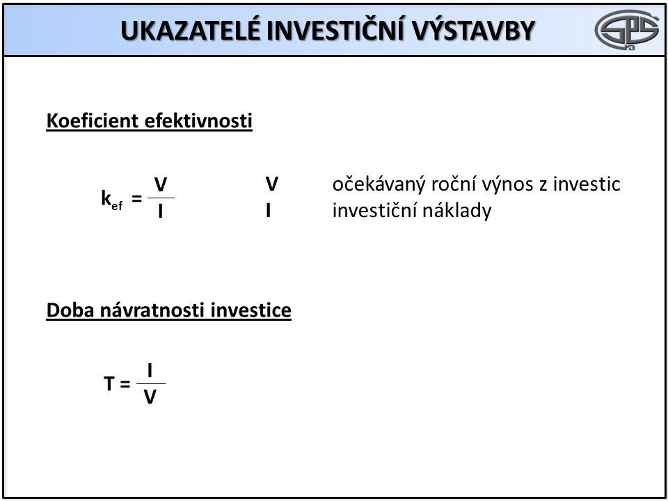 UKAZATELÉ INVESTIČNÍ VÝSTAVBY Koeficient efektivnosti Vočekávaný roční výnos z investic Iinvestiční náklady k = VIVI ef Doba návratnosti investice T = IVIV
