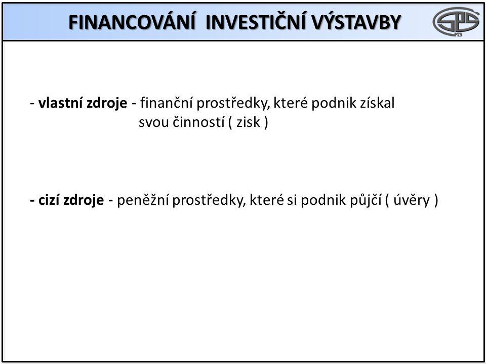 FINANCOVÁNÍ INVESTIČNÍ VÝSTAVBY - vlastní zdroje - finanční prostředky, které podnik získal svou činností ( zisk ) - cizí zdroje - peněžní prostředky, které si podnik půjčí ( úvěry )