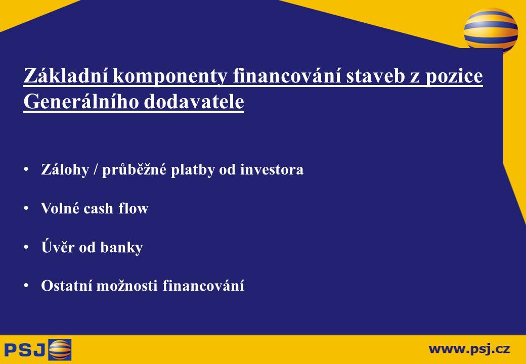 Typy relevantních bankovních úvěrů Provozní úvěr Dodavatelský úvěr Akviziční úvěr Projektové financování Kontokorent Významné stavby v realizaci