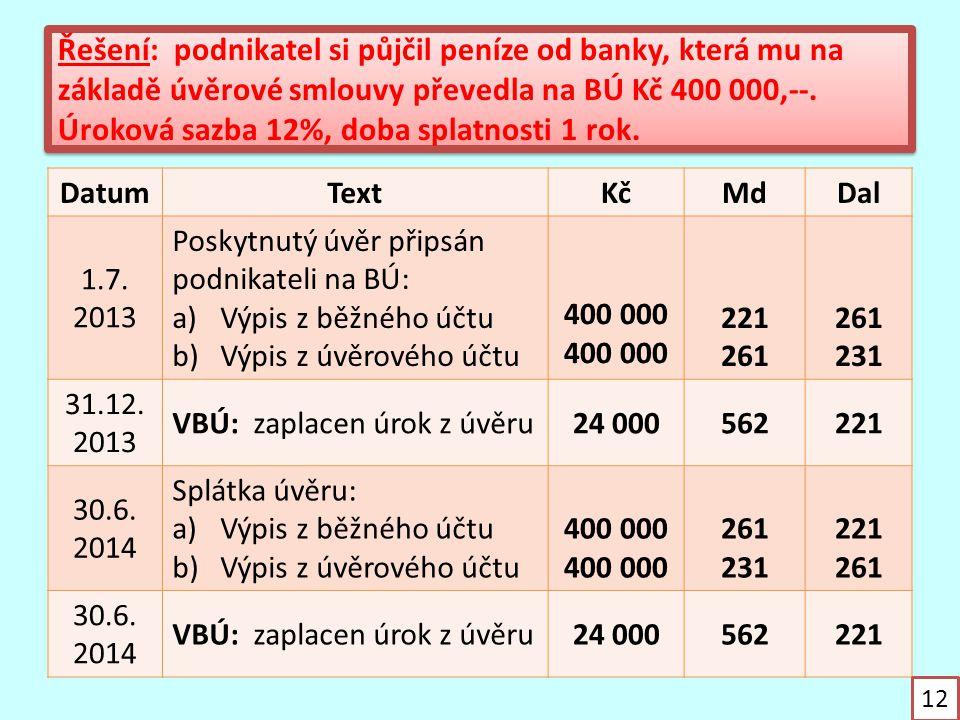 Řešení: podnikatel si půjčil peníze od banky, která mu na základě úvěrové smlouvy převedla na BÚ Kč 400 000,--. Úroková sazba 12%, doba splatnosti 1 r