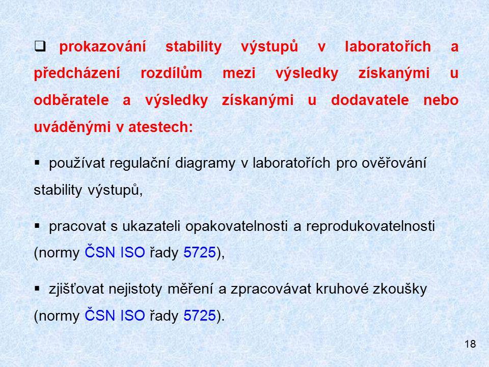 18  prokazování stability výstupů v laboratořích a předcházení rozdílům mezi výsledky získanými u odběratele a výsledky získanými u dodavatele nebo uváděnými v atestech:  používat regulační diagramy v laboratořích pro ověřování stability výstupů,  pracovat s ukazateli opakovatelnosti a reprodukovatelnosti (normy ČSN ISO řady 5725),  zjišťovat nejistoty měření a zpracovávat kruhové zkoušky (normy ČSN ISO řady 5725).