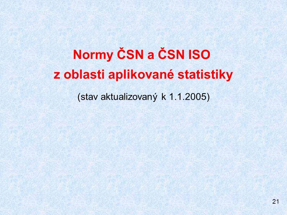 21 Normy ČSN a ČSN ISO z oblasti aplikované statistiky (stav aktualizovaný k 1.1.2005)