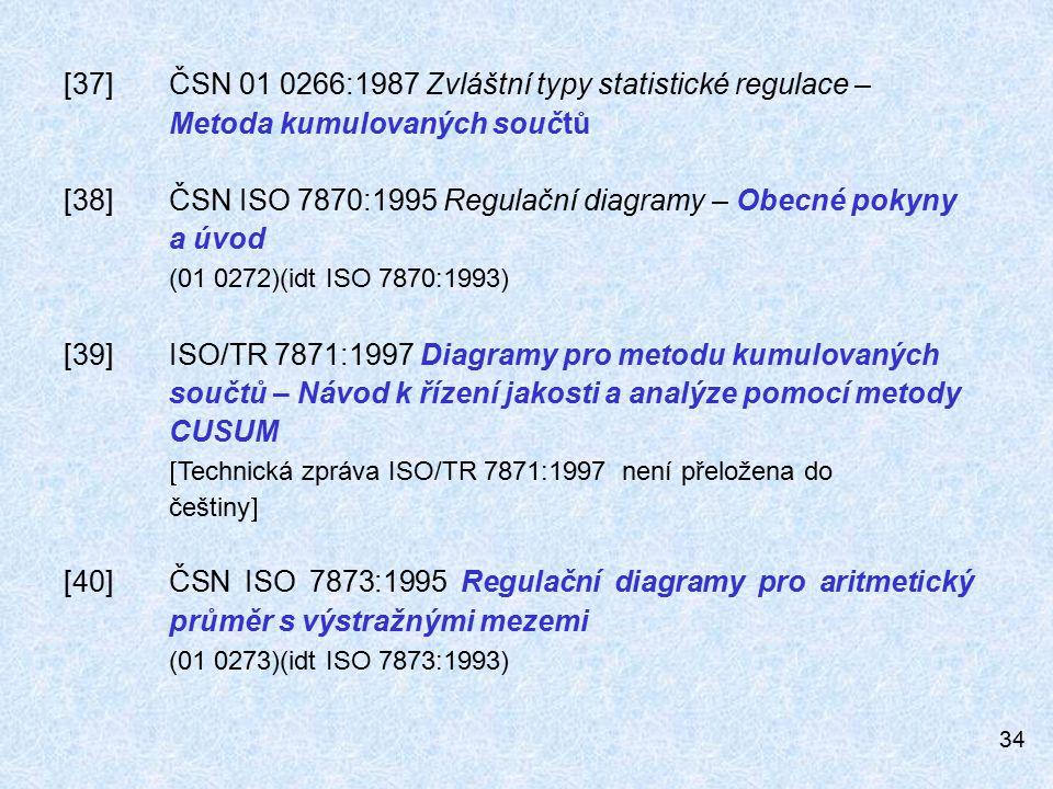 34 [37]ČSN 01 0266:1987 Zvláštní typy statistické regulace – Metoda kumulovaných součtů [38]ČSN ISO 7870:1995 Regulační diagramy – Obecné pokyny a úvod (01 0272)(idt ISO 7870:1993) [39]ISO/TR 7871:1997 Diagramy pro metodu kumulovaných součtů – Návod k řízení jakosti a analýze pomocí metody CUSUM  Technická zpráva ISO/TR 7871:1997 není přeložena do češtiny  [40]ČSN ISO 7873:1995 Regulační diagramy pro aritmetický průměr s výstražnými mezemi (01 0273)(idt ISO 7873:1993)