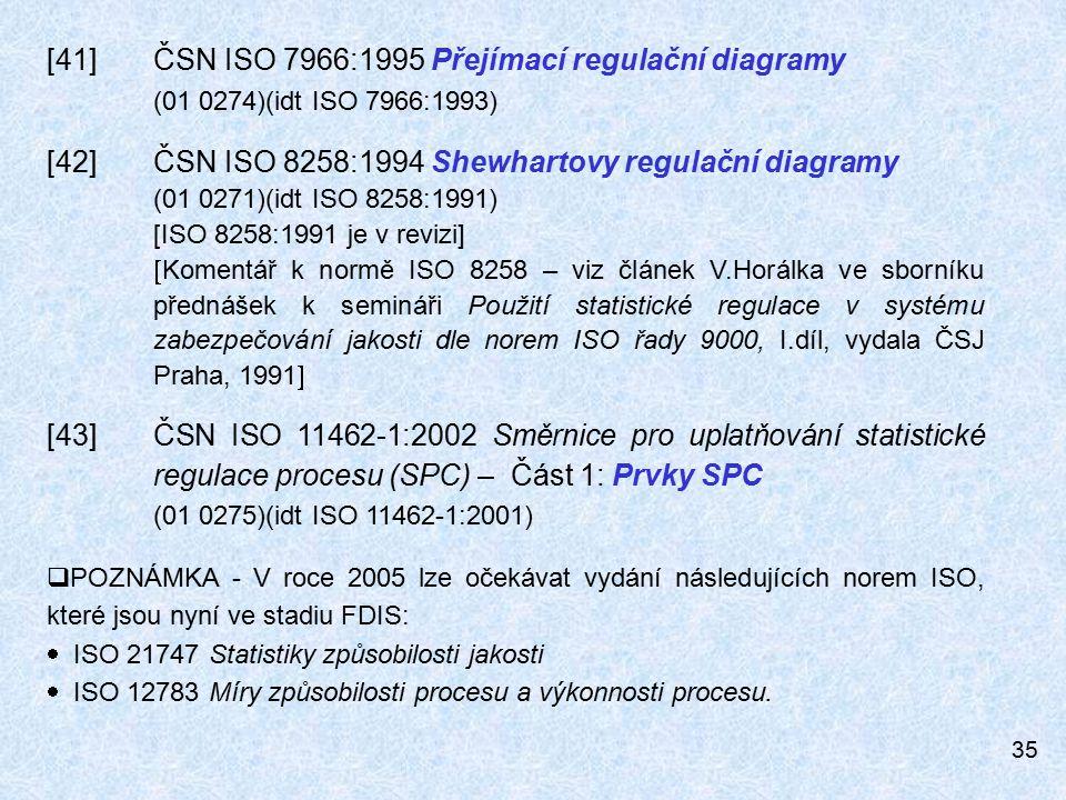 35 [41]ČSN ISO 7966:1995 Přejímací regulační diagramy (01 0274)(idt ISO 7966:1993) [42]ČSN ISO 8258:1994 Shewhartovy regulační diagramy (01 0271)(idt ISO 8258:1991) [ISO 8258:1991 je v revizi]  Komentář k normě ISO 8258 – viz článek V.Horálka ve sborníku přednášek k semináři Použití statistické regulace v systému zabezpečování jakosti dle norem ISO řady 9000, I.díl, vydala ČSJ Praha, 1991  [43]ČSN ISO 11462-1:2002 Směrnice pro uplatňování statistické regulace procesu (SPC) – Část 1: Prvky SPC (01 0275)(idt ISO 11462-1:2001)  POZNÁMKA - V roce 2005 lze očekávat vydání následujících norem ISO, které jsou nyní ve stadiu FDIS:  ISO 21747 Statistiky způsobilosti jakosti  ISO 12783 Míry způsobilosti procesu a výkonnosti procesu.