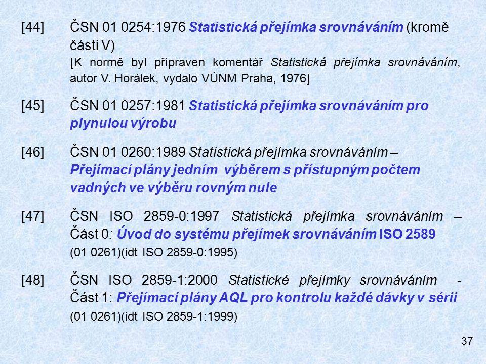37 [44]ČSN 01 0254:1976 Statistická přejímka srovnáváním (kromě části V)  K normě byl připraven komentář Statistická přejímka srovnáváním, autor V.