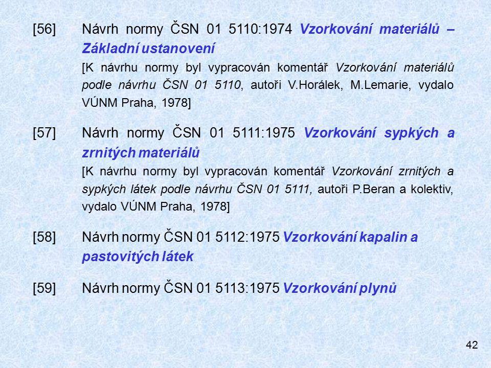 42 [56]Návrh normy ČSN 01 5110:1974 Vzorkování materiálů – Základní ustanovení [K návrhu normy byl vypracován komentář Vzorkování materiálů podle návrhu ČSN 01 5110, autoři V.Horálek, M.Lemarie, vydalo VÚNM Praha, 1978] [57]Návrh normy ČSN 01 5111:1975 Vzorkování sypkých a zrnitých materiálů [K návrhu normy byl vypracován komentář Vzorkování zrnitých a sypkých látek podle návrhu ČSN 01 5111, autoři P.Beran a kolektiv, vydalo VÚNM Praha, 1978] [58]Návrh normy ČSN 01 5112:1975 Vzorkování kapalin a pastovitých látek [59]Návrh normy ČSN 01 5113:1975 Vzorkování plynů