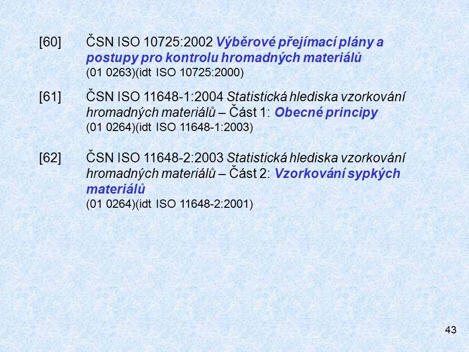 43 [60]ČSN ISO 10725:2002 Výběrové přejímací plány a postupy pro kontrolu hromadných materiálů (01 0263)(idt ISO 10725:2000) [61]ČSN ISO 11648-1:2004 Statistická hlediska vzorkování hromadných materiálů – Část 1: Obecné principy (01 0264)(idt ISO 11648-1:2003) [62]ČSN ISO 11648-2:2003 Statistická hlediska vzorkování hromadných materiálů – Část 2: Vzorkování sypkých materiálů (01 0264)(idt ISO 11648-2:2001)