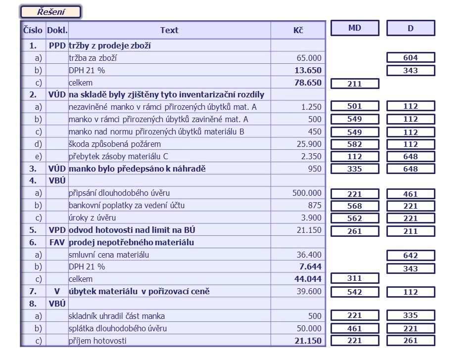 K daným účtovým předpisům určete: - zadání účetního případu, - účetní doklad, na základě kterého bude provedeno zaúčtování.