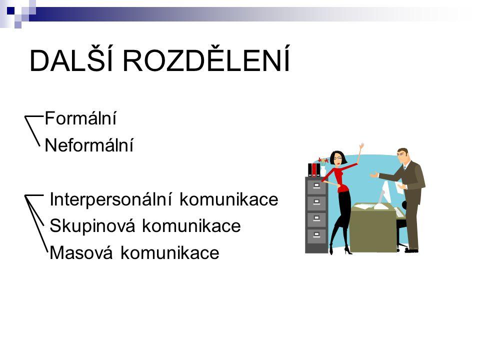 DALŠÍ ROZDĚLENÍ Formální Neformální Interpersonální komunikace Skupinová komunikace Masová komunikace