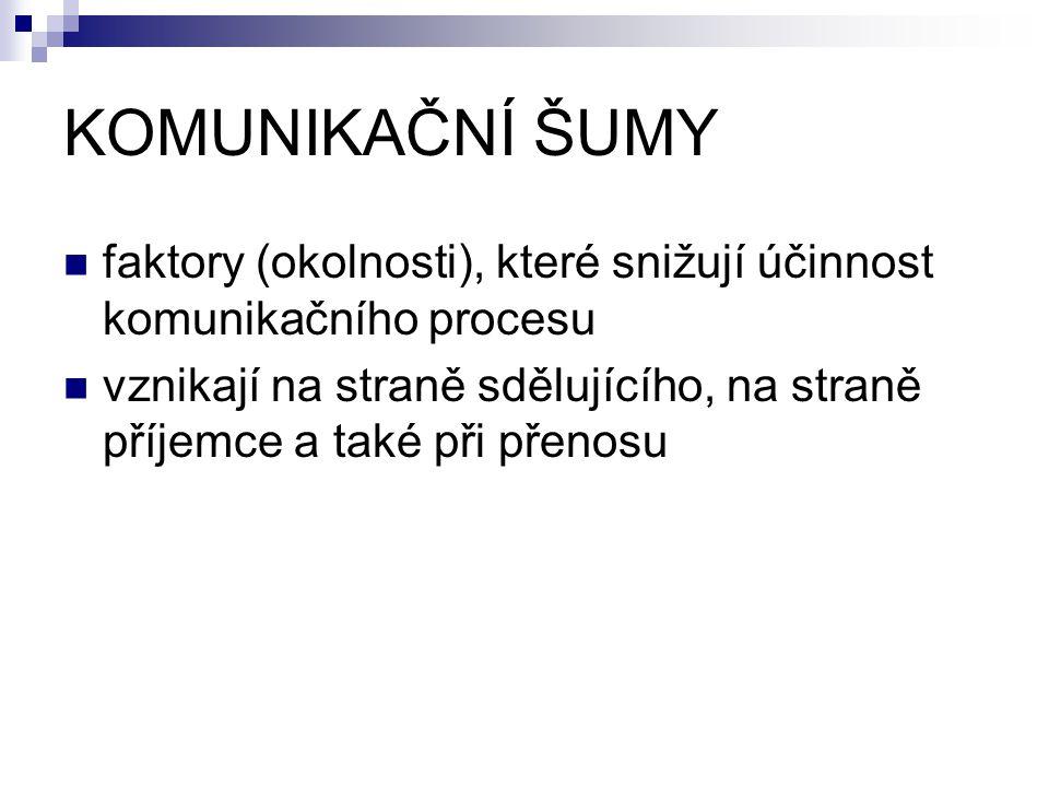 SMĚRY KOMUNIKACE V ORGANIZACI 1.Sestupná komunikace 2.