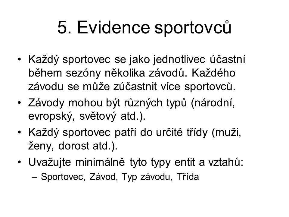 5. Evidence sportovců Každý sportovec se jako jednotlivec účastní během sezóny několika závodů. Každého závodu se může zúčastnit více sportovců. Závod