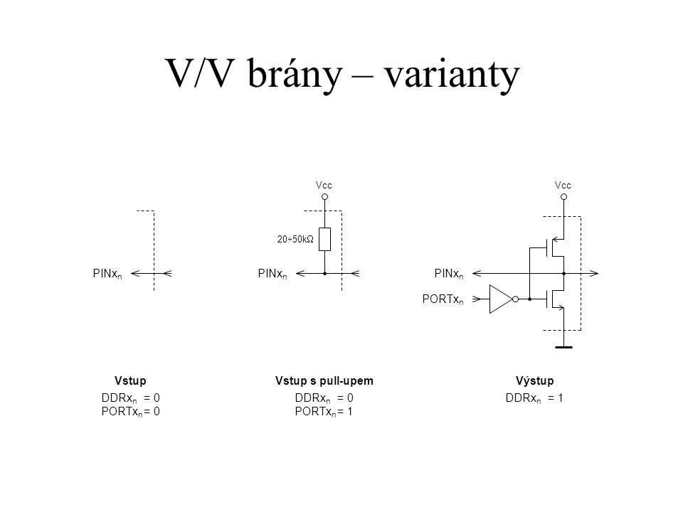 V/V brány – varianty PINx n Vstup DDRx n = 0 PORTx n = 0 PINx n Vstup s pull-upem DDRx n = 0 PORTx n = 1 Vcc PINx n PORTx n Vcc Výstup DDRx n = 1 20 