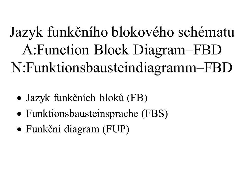 Jazyk funkčního blokového schématu A:Function Block Diagram–FBD N:Funktionsbausteindiagramm–FBD  Jazyk funkčních bloků (FB)  Funktionsbausteinsprache (FBS)  Funkční diagram (FUP)