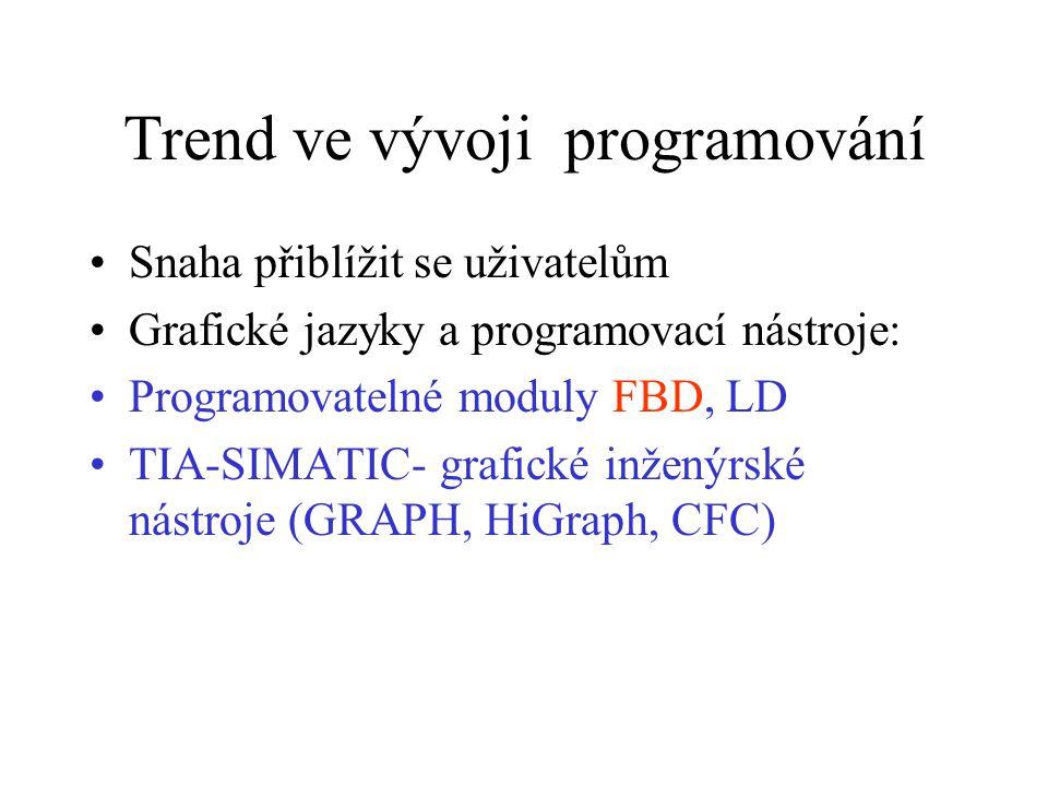Trend ve vývoji programování Snaha přiblížit se uživatelům Grafické jazyky a programovací nástroje: Programovatelné moduly FBD, LD TIA-SIMATIC- grafické inženýrské nástroje (GRAPH, HiGraph, CFC)