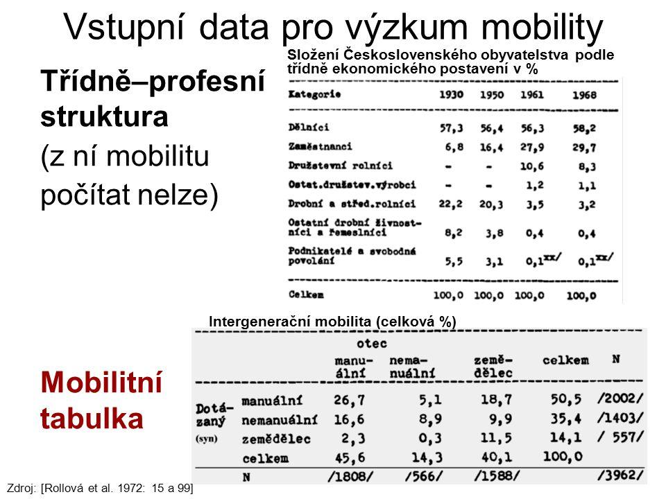 10 Vstupní data pro výzkum mobility Třídně–profesní struktura (z ní mobilitu počítat nelze) Mobilitní tabulka Složení Československého obyvatelstva po