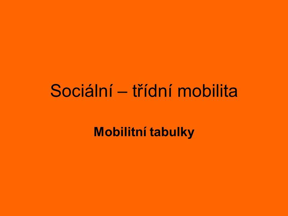 Sociální – třídní mobilita Mobilitní tabulky