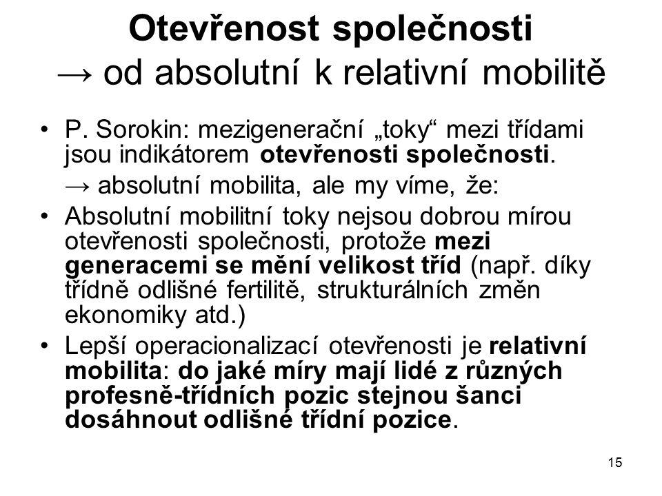 """15 Otevřenost společnosti → od absolutní k relativní mobilitě P. Sorokin: mezigenerační """"toky"""" mezi třídami jsou indikátorem otevřenosti společnosti."""