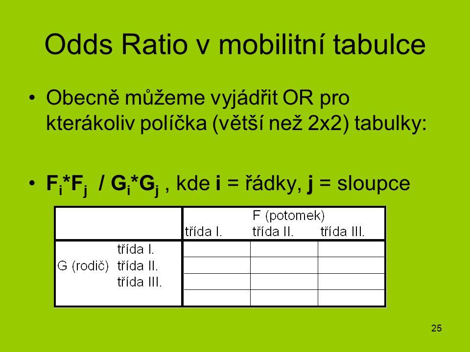 25 Odds Ratio v mobilitní tabulce Obecně můžeme vyjádřit OR pro kterákoliv políčka (větší než 2x2) tabulky: F i *F j / G i *G j, kde i = řádky, j = sl