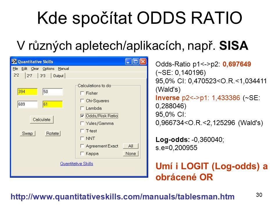 30 Kde spočítat ODDS RATIO V různých apletech/aplikacích, např. SISA Odds-Ratio p1 p2: 0,697649 (~SE: 0,140196) 95,0% CI: 0,470523<O.R.<1,034411 (Wald